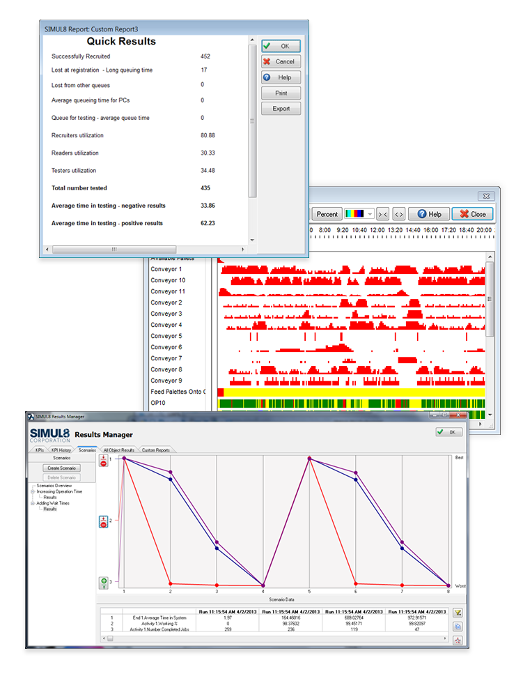 Features and Capabilities | SIMUL8 Simulation Software