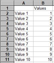Internal Spreadsheet
