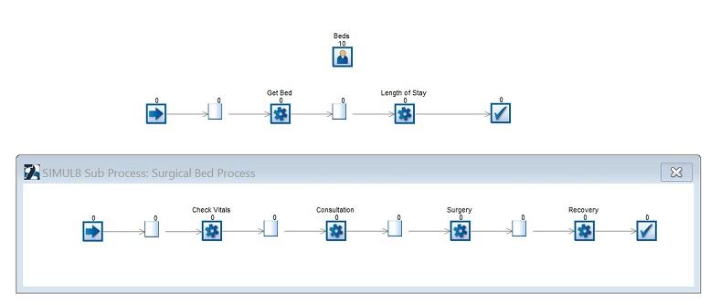 Sub Process example simulation
