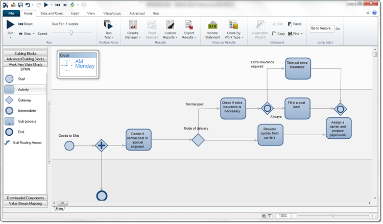 simulation also lets you quickly and easily experiment with ideas on how to improve your process without taking the risk of implementing it in the real - Bpmn Simulation