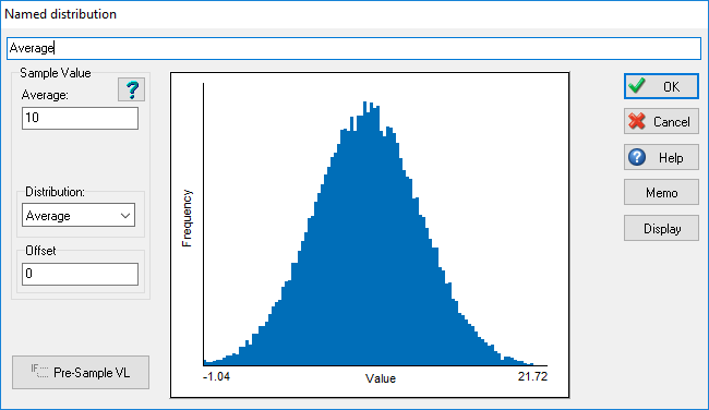 Average Distribution [SIMUL8 Resource Center]