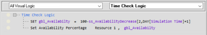 Time Check VL for decreasing availability