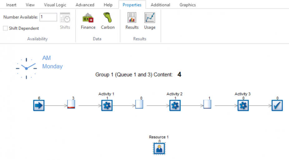 Example simulation with queues in group
