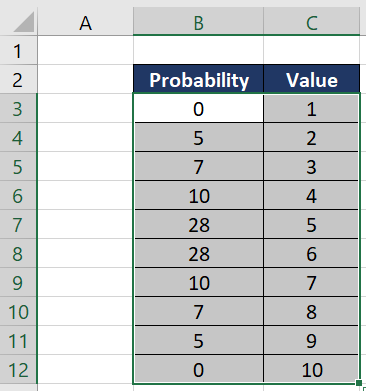 Simul8 Probability Profiles Copy Paste format