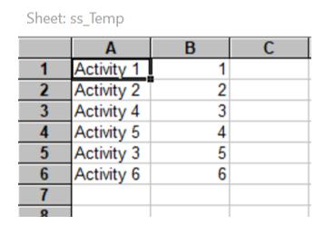 Simul8 Index tip 2