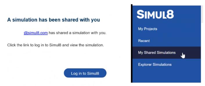 Simul8 Share4